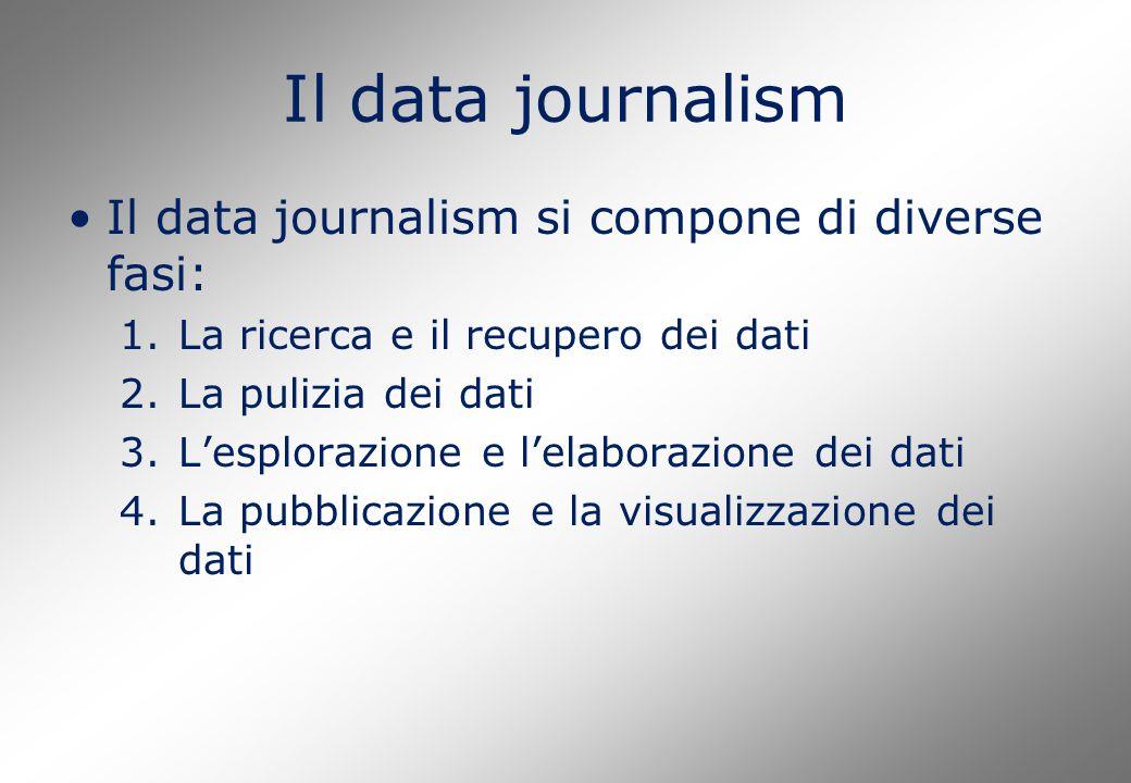 Il data journalism Il data journalism si compone di diverse fasi: 1.La ricerca e il recupero dei dati 2.La pulizia dei dati 3.L'esplorazione e l'elabo