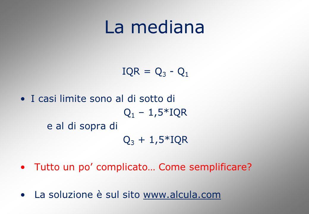 La mediana IQR = Q 3 - Q 1 I casi limite sono al di sotto di Q 1 – 1,5*IQR e al di sopra di Q 3 + 1,5*IQR Tutto un po' complicato… Come semplificare?