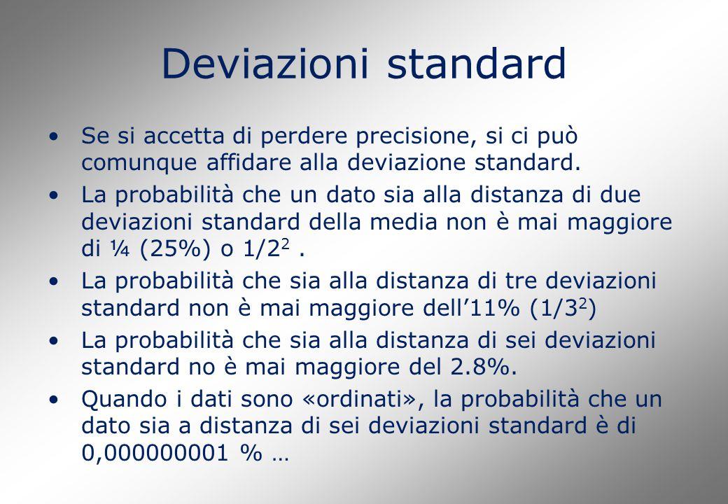 Deviazioni standard Se si accetta di perdere precisione, si ci può comunque affidare alla deviazione standard. La probabilità che un dato sia alla dis