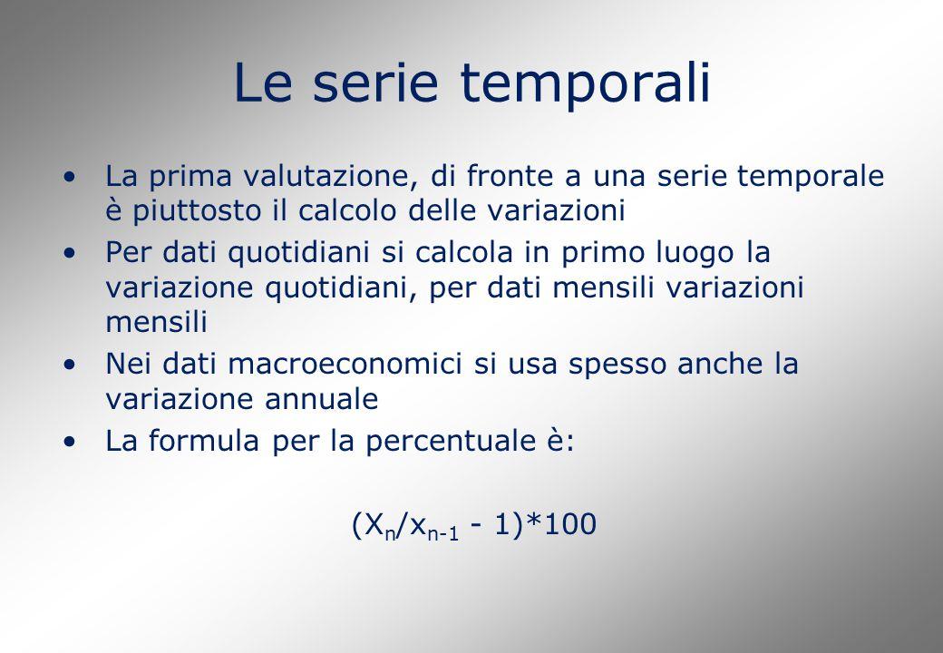 La prima valutazione, di fronte a una serie temporale è piuttosto il calcolo delle variazioni Per dati quotidiani si calcola in primo luogo la variazi