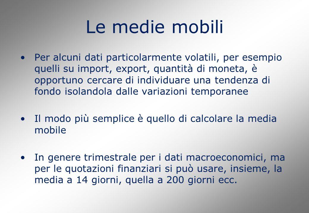 Le medie mobili Per alcuni dati particolarmente volatili, per esempio quelli su import, export, quantità di moneta, è opportuno cercare di individuare