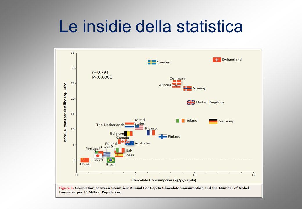 Le insidie della statistica