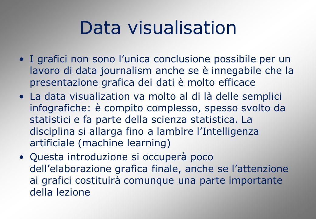 Data visualisation I grafici non sono l'unica conclusione possibile per un lavoro di data journalism anche se è innegabile che la presentazione grafic