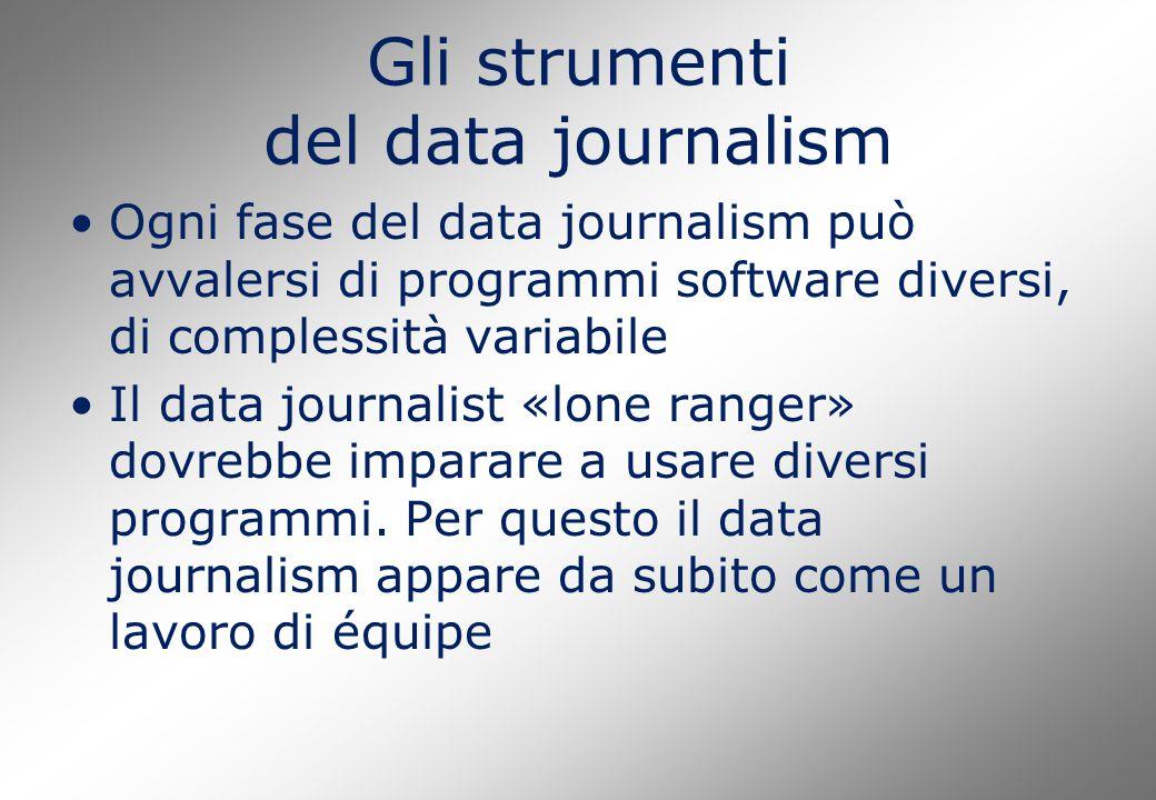 Ogni fase del data journalism può avvalersi di programmi software diversi, di complessità variabile Il data journalist «lone ranger» dovrebbe imparare