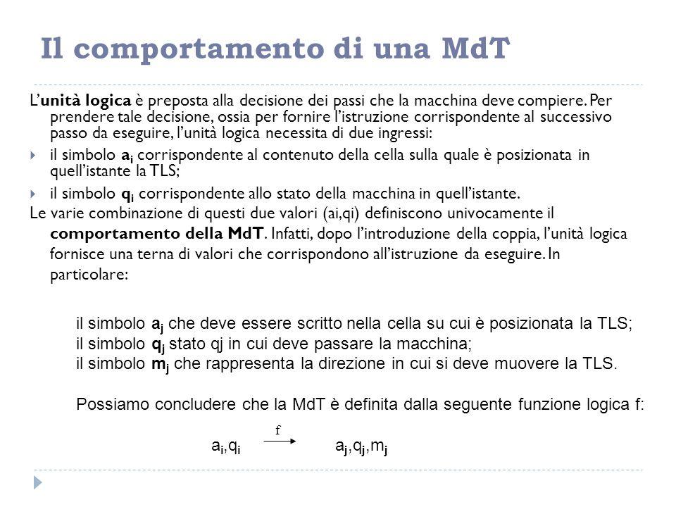 Il comportamento di una MdT L'unità logica è preposta alla decisione dei passi che la macchina deve compiere. Per prendere tale decisione, ossia per f