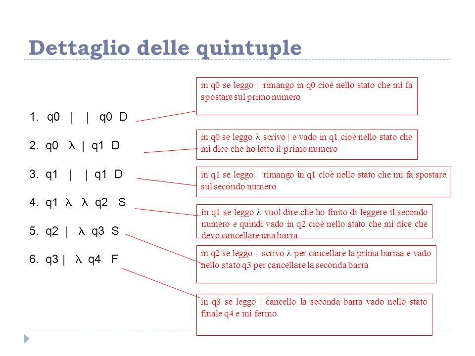 Dettaglio delle quintuple in q3 se leggo | cancello la seconda barra vado nello stato finale q4 e mi fermo in q1 se leggo vuol dire che ho finito di l