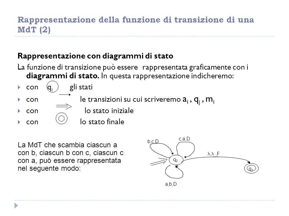 Rappresentazione della funzione di transizione di una MdT (2) Rappresentazione con diagrammi di stato La funzione di transizione può essere rappresent