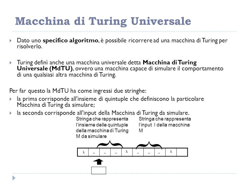 Macchina di Turing Universale  Dato uno specifico algoritmo, è possibile ricorrere ad una macchina di Turing per risolverlo.  Turing definì anche un