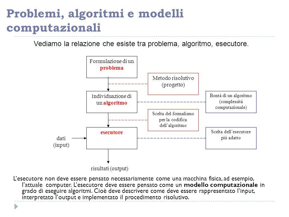 L'esecutore Un esecutore può essere realizzato:  mediante un modello matematico :  logico (Godel) basato sulla logica matematica  funzionale (Church, Kleene,…) basato sul calcolo delle funzioni  sistemi di riscrittura (Post, Markov…) basati sulla manipolazione di stringhe di caratteri  operazionale (Turing) basato su una macchina con un nastro e una testina di lettura e scrittura (Macchina di Turing)  mediante congegni meccanici  macchina aritmetica (Pascal)  macchina analitica (Babbage)
