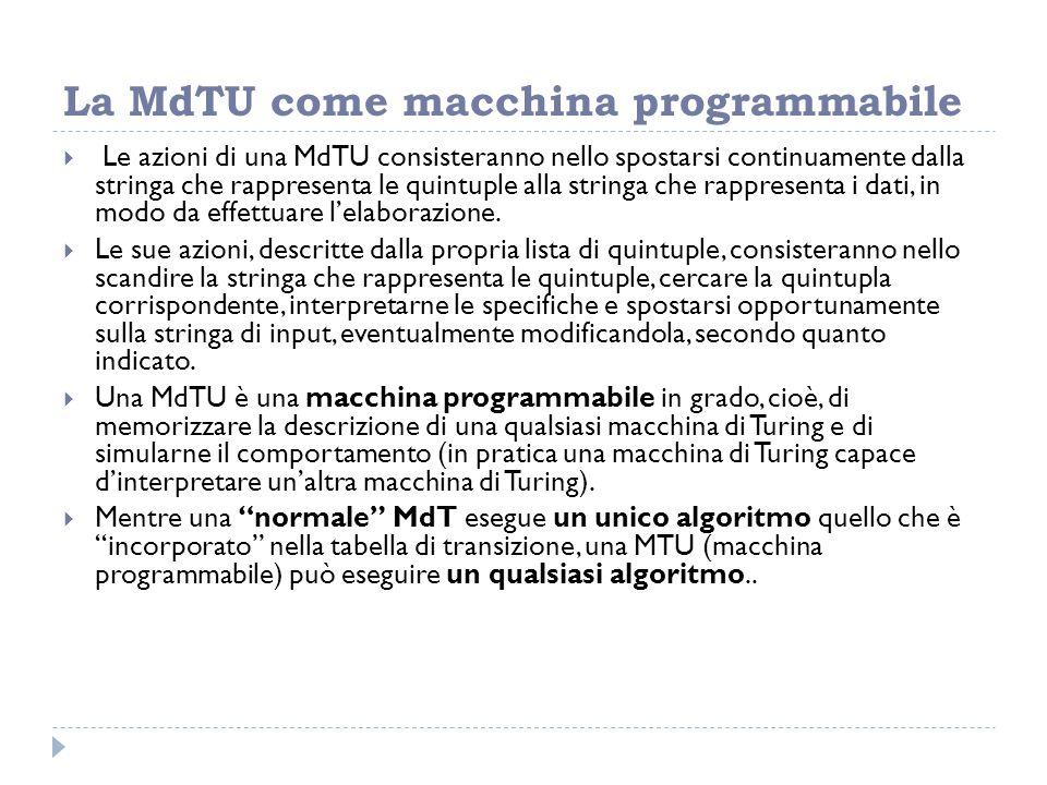 La MdTU come macchina programmabile  Le azioni di una MdTU consisteranno nello spostarsi continuamente dalla stringa che rappresenta le quintuple all