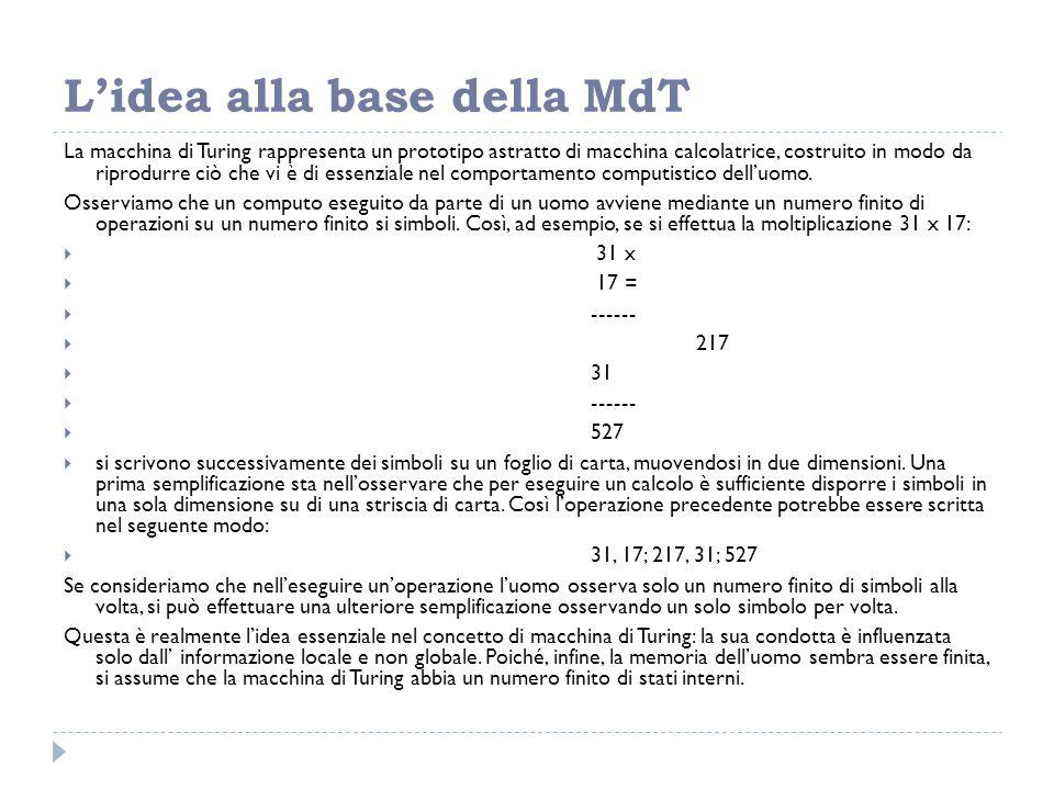 L'idea alla base della MdT La macchina di Turing rappresenta un prototipo astratto di macchina calcolatrice, costruito in modo da riprodurre ciò che v
