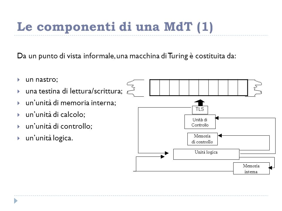 Le componenti di una MdT (1) Da un punto di vista informale, una macchina di Turing è costituita da:  un nastro;  una testina di lettura/scrittura;