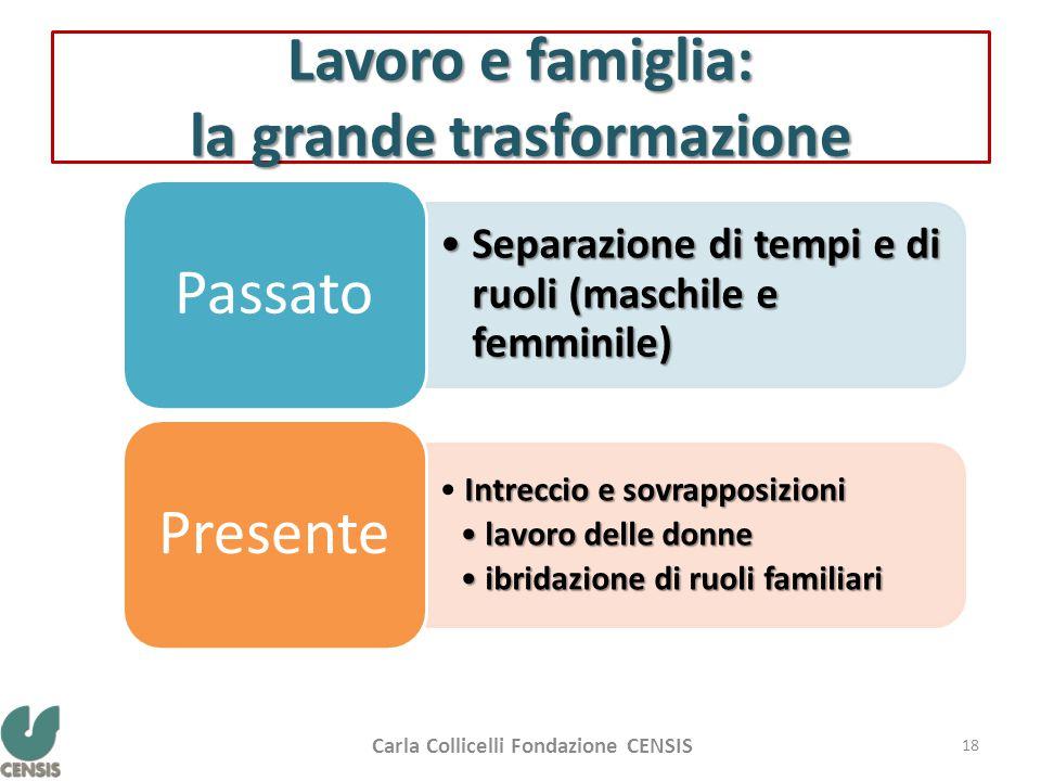 Lavoro e famiglia: la grande trasformazione Separazione di tempi e di ruoli (maschile e femminile)Separazione di tempi e di ruoli (maschile e femminil