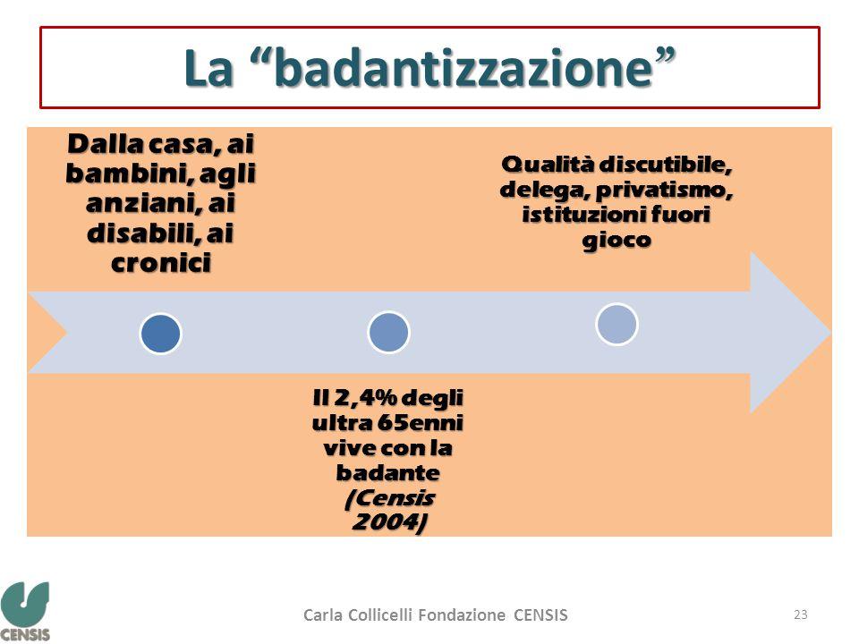 """La """"badantizzazione """" Dalla casa, ai bambini, agli anziani, ai disabili, ai cronici Il 2,4% degli ultra 65enni vive con la badante (Censis 2004) Quali"""