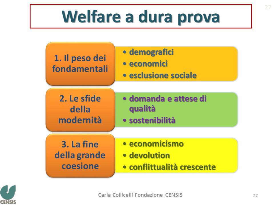 Welfare a dura prova demograficidemografici economicieconomici esclusione socialeesclusione sociale 1. Il peso dei fondamentali domanda e attese di qu