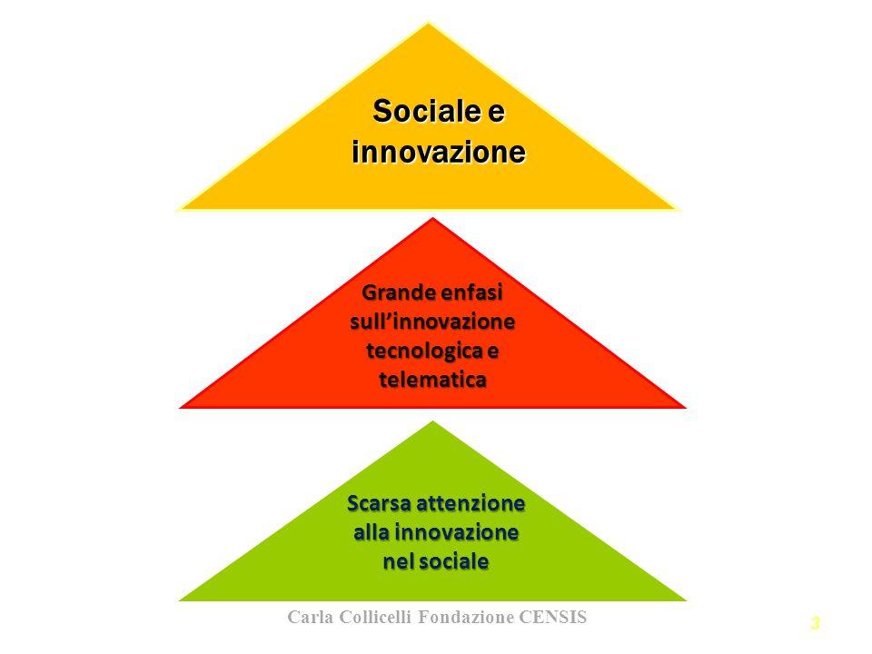 Sociale e innovazione Carla Collicelli Fondazione CENSIS 3 Grande enfasi sull'innovazione tecnologica e telematica Scarsa attenzione alla innovazione nel sociale