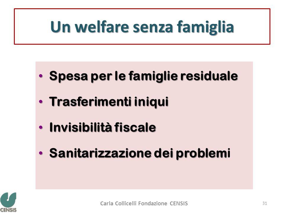 Un welfare senza famiglia Spesa per le famiglie residuale Spesa per le famiglie residuale Trasferimenti iniqui Trasferimenti iniqui Invisibilità fisca