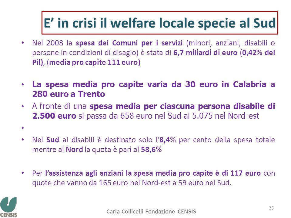 E' in crisi il welfare locale specie al Sud Nel 2008 la spesa dei Comuni per i servizi (minori, anziani, disabili o persone in condizioni di disagio) è stata di 6,7 miliardi di euro (0,42% del Pil), (media pro capite 111 euro) La spesa media pro capite varia da 30 euro in Calabria a 280 euro a Trento A fronte di una spesa media per ciascuna persona disabile di 2.500 euro si passa da 658 euro nel Sud ai 5.075 nel Nord-est Nel Sud ai disabili è destinato solo l'8,4% per cento della spesa totale mentre al Nord la quota è pari al 58,6% Per l'assistenza agli anziani la spesa media pro capite è di 117 euro con quote che vanno da 165 euro nel Nord-est a 59 euro nel Sud.