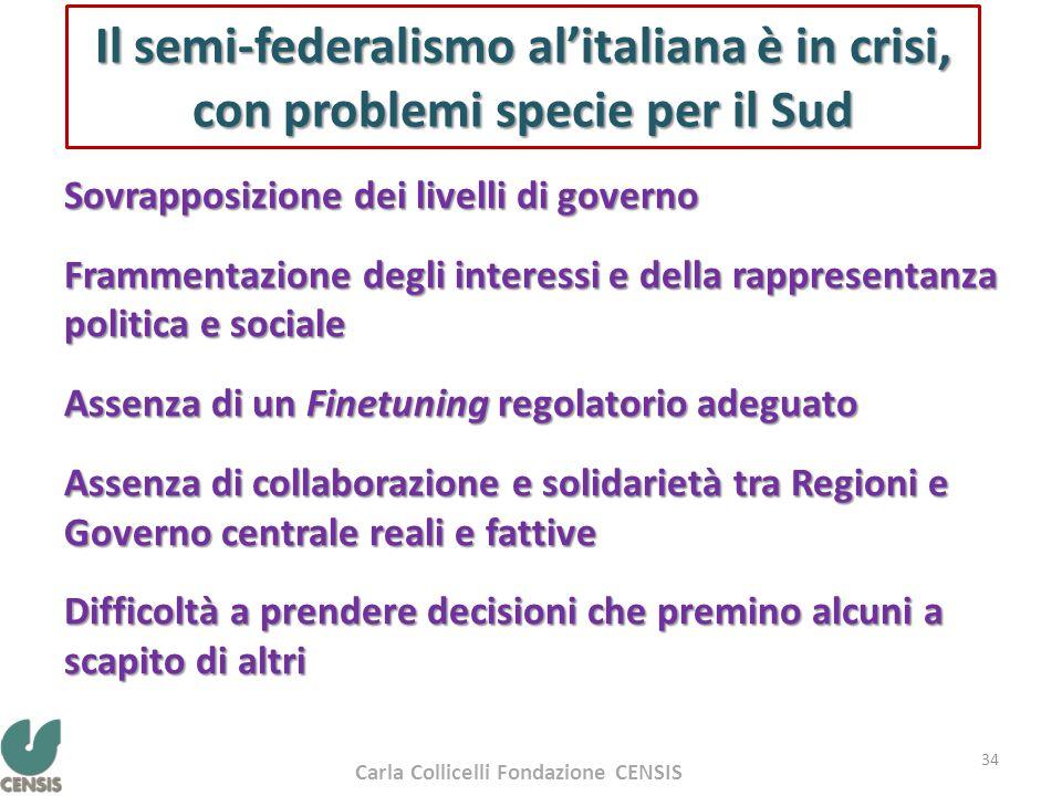 Il semi-federalismo al'italiana è in crisi, con problemi specie per il Sud Sovrapposizione dei livelli di governo Frammentazione degli interessi e del
