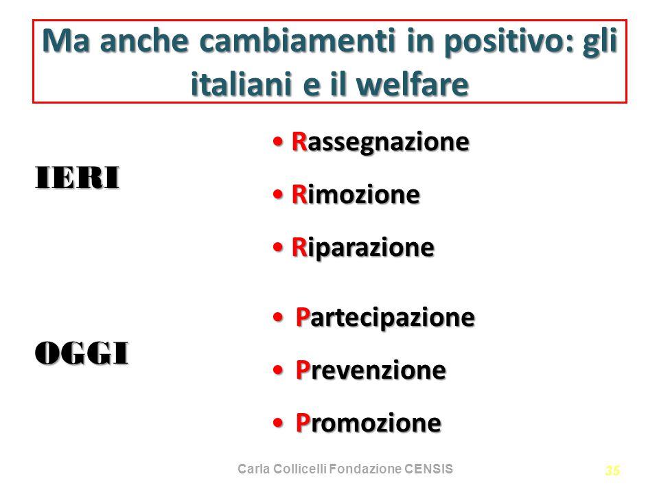 35 Ma anche cambiamenti in positivo: gli italiani e il welfare IERI RassegnazioneRassegnazione RimozioneRimozione RiparazioneRiparazione OGGI Partecip
