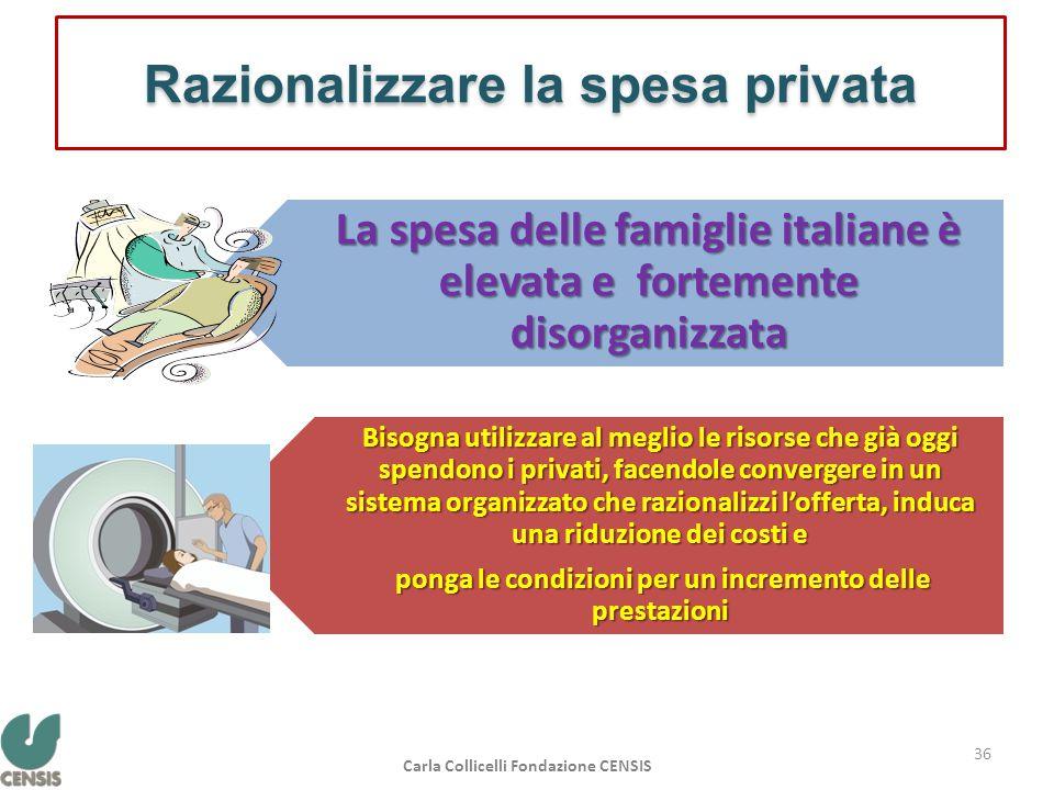 36 Razionalizzare la spesa privata La spesa delle famiglie italiane è elevata e fortemente disorganizzata Bisogna utilizzare al meglio le risorse che