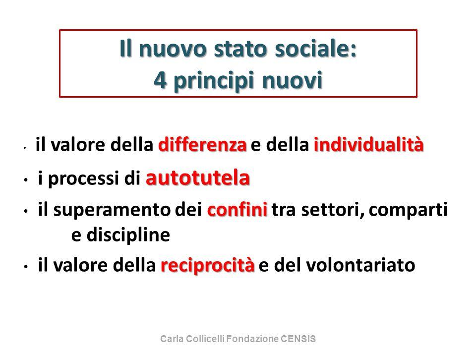 Il nuovo stato sociale: 4 principi nuovi differenzaindividualità il valore della differenza e della individualità autotutela i processi di autotutela