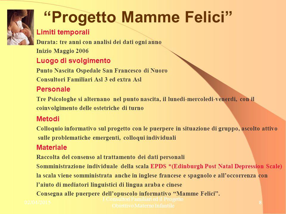 """02/04/2015 I Consultori Familiari ed il Progetto Obiettivo Materno Infantile 8 """"Progetto Mamme Felici"""" Limiti temporali Durata: tre anni con analisi d"""