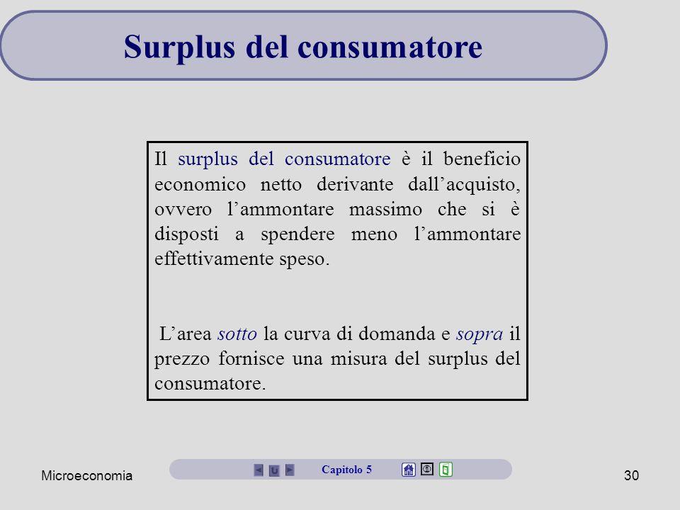 Microeconomia30 Surplus del consumatore Il surplus del consumatore è il beneficio economico netto derivante dall'acquisto, ovvero l'ammontare massimo che si è disposti a spendere meno l'ammontare effettivamente speso.
