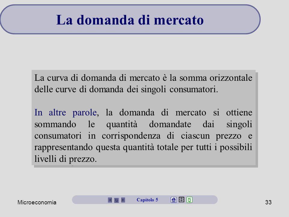 Microeconomia33 La domanda di mercato La curva di domanda di mercato è la somma orizzontale delle curve di domanda dei singoli consumatori.