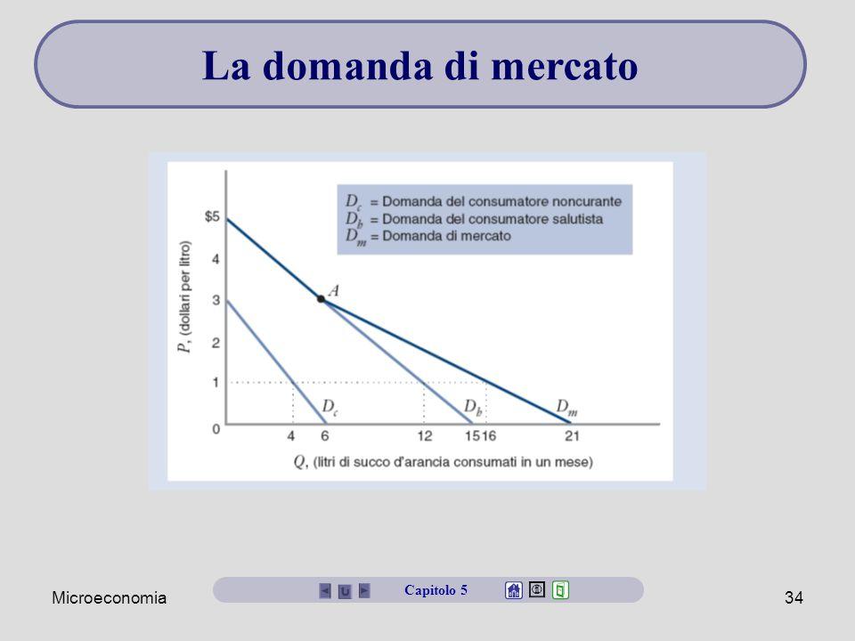 Microeconomia34 La domanda di mercato Capitolo 5