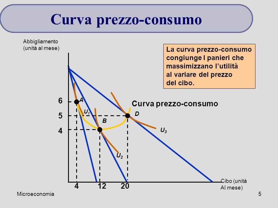 Microeconomia16 0 92 68 40 10 18 24 Curve di Engel Capitolo 5 x è un bene normale x (unità di cibo) I (€ - reddito settimanale)