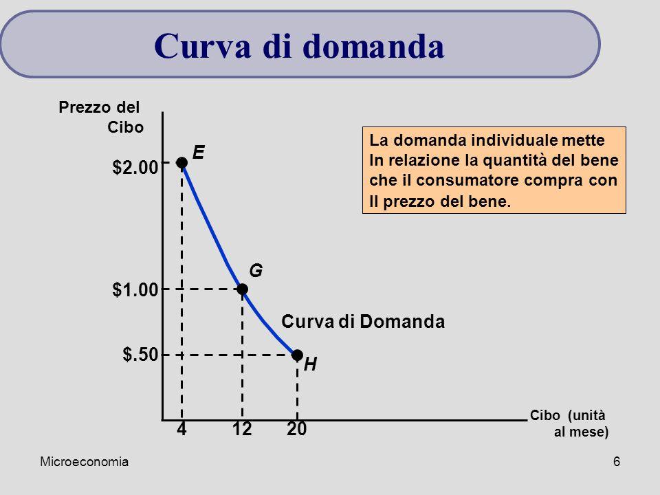 Microeconomia6 Curva di Domanda La domanda individuale mette In relazione la quantità del bene che il consumatore compra con Il prezzo del bene.