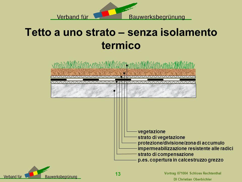 Vortrag 071004 Schloss Rechtenthal DI Christian Oberbichler 13 vegetazione strato di vegetazione protezione/divisione/zona di accumulo impermeabilizza