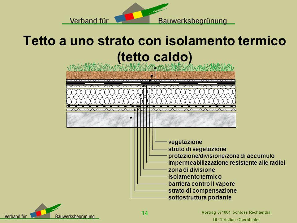 Vortrag 071004 Schloss Rechtenthal DI Christian Oberbichler 14 vegetazione strato di vegetazione protezione/divisione/zona di accumulo impermeabilizza