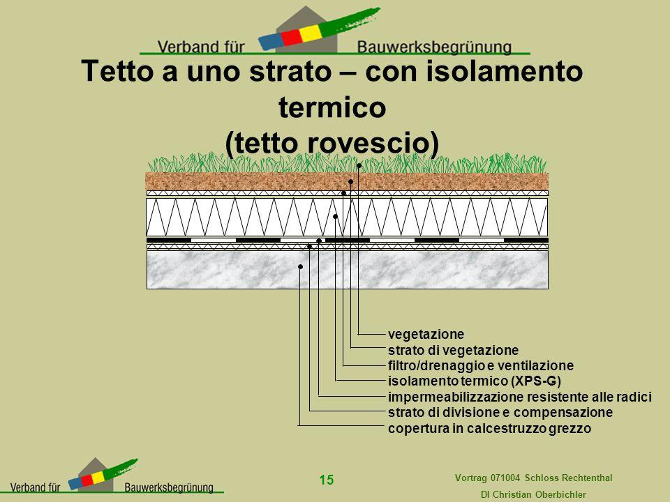 Vortrag 071004 Schloss Rechtenthal DI Christian Oberbichler 15 vegetazione strato di vegetazione filtro/drenaggio e ventilazione isolamento termico (X