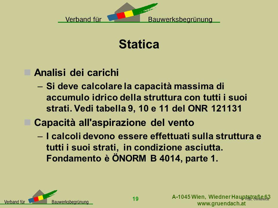 © VfB, Österreich A-1045 Wien, Wiedner Hauptstraße 63 www.gruendach.at 19 Statica Analisi dei carichi –Si deve calcolare la capacità massima di accumu