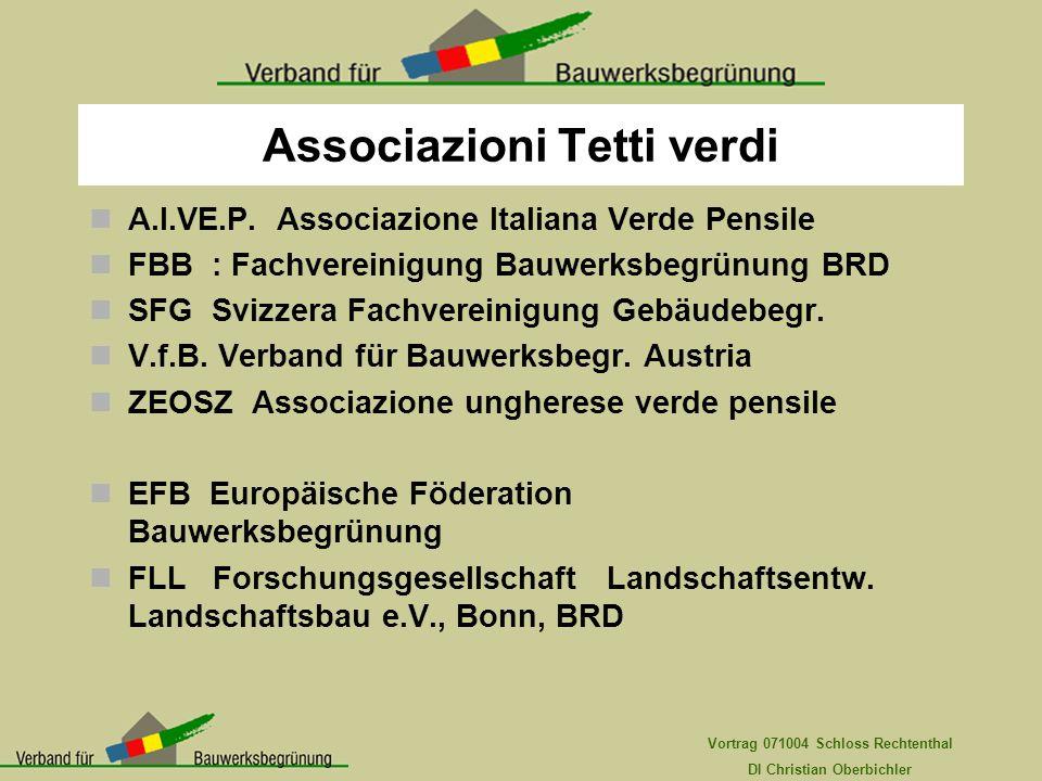 Vortrag 071004 Schloss Rechtenthal DI Christian Oberbichler Associazioni Tetti verdi A.I.VE.P. Associazione Italiana Verde Pensile FBB : Fachvereinigu