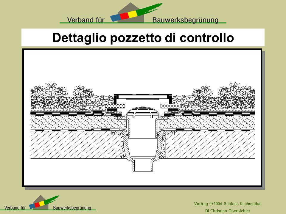 Vortrag 071004 Schloss Rechtenthal DI Christian Oberbichler Dettaglio pozzetto di controllo