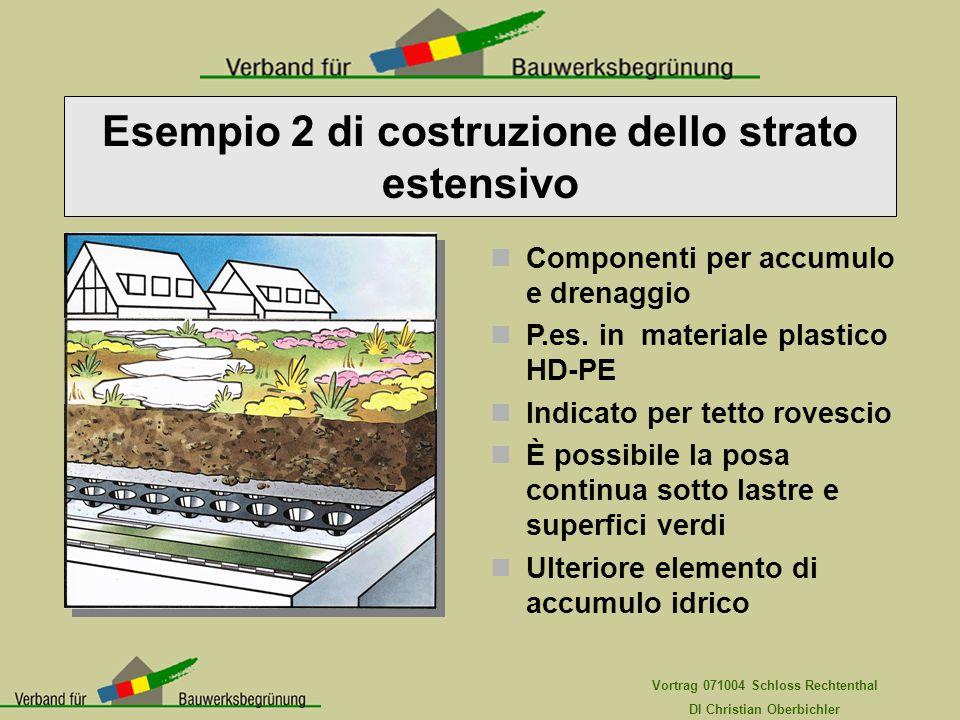 Vortrag 071004 Schloss Rechtenthal DI Christian Oberbichler Componenti per accumulo e drenaggio P.es. in materiale plastico HD-PE Indicato per tetto r