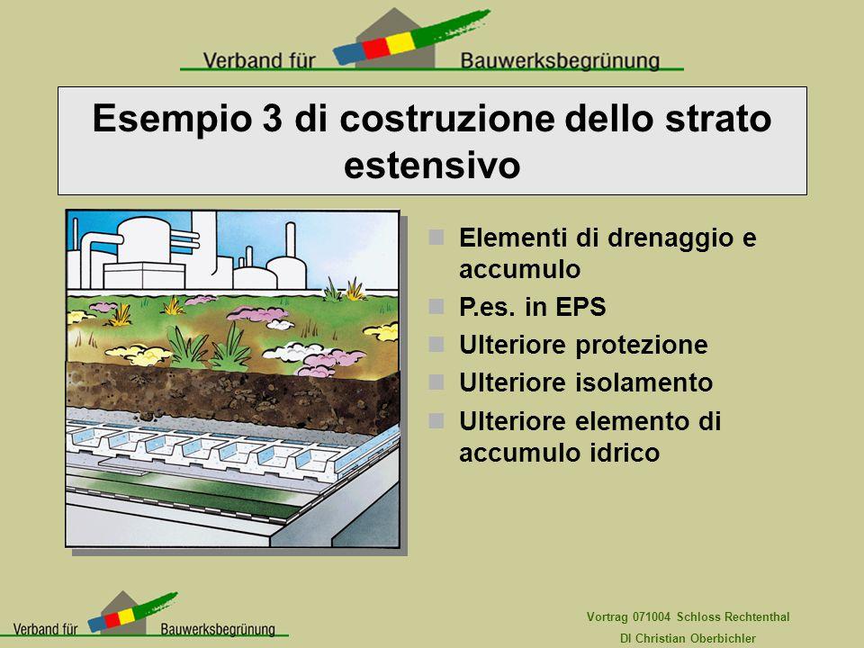 Vortrag 071004 Schloss Rechtenthal DI Christian Oberbichler Elementi di drenaggio e accumulo P.es. in EPS Ulteriore protezione Ulteriore isolamento Ul