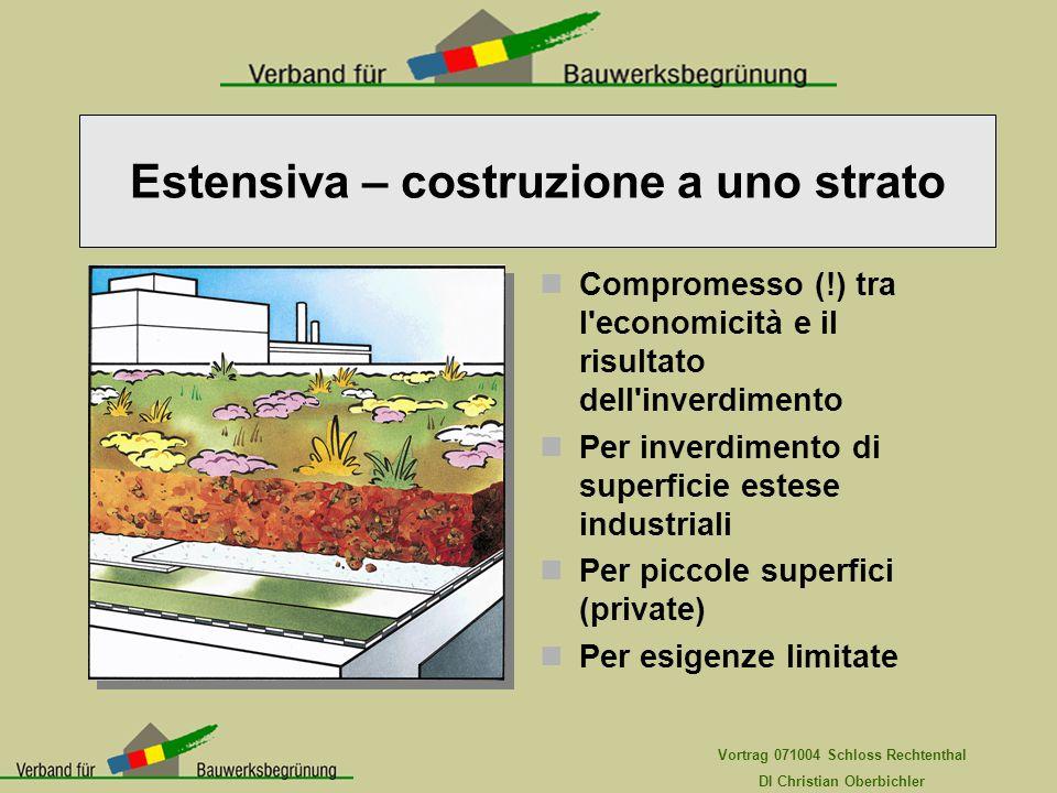Vortrag 071004 Schloss Rechtenthal DI Christian Oberbichler Compromesso (!) tra l'economicità e il risultato dell'inverdimento Per inverdimento di sup