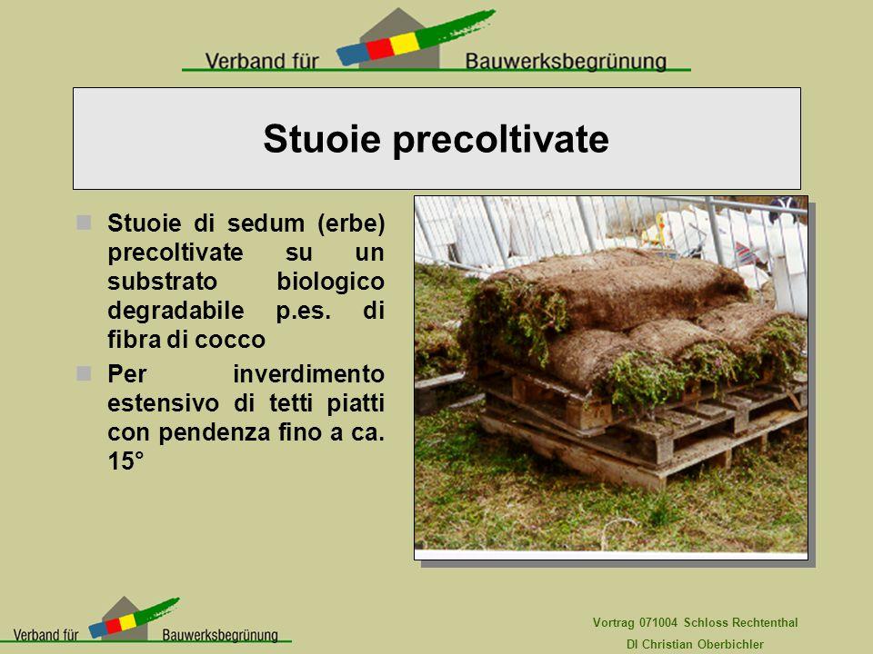 Vortrag 071004 Schloss Rechtenthal DI Christian Oberbichler Stuoie precoltivate Stuoie di sedum (erbe) precoltivate su un substrato biologico degradab