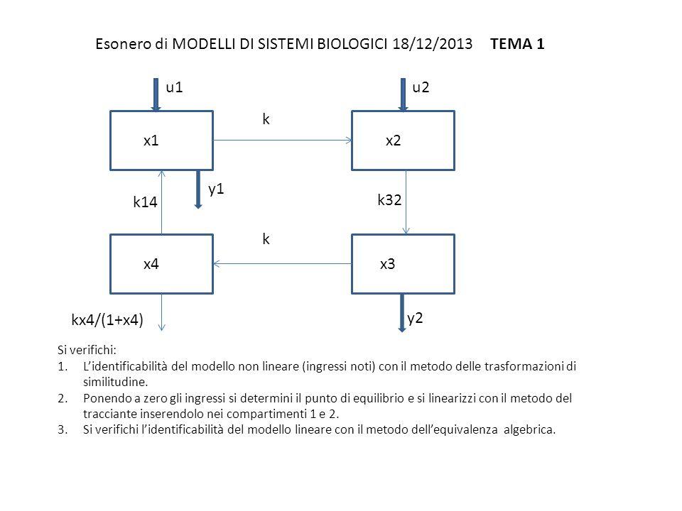 Esonero di MODELLI DI SISTEMI BIOLOGICI 18/12/2013 TEMA 12 Si verifichi: 1.L'identificabilità del modello non lineare (ingressi noti) con il metodo delle trasformazioni di similitudine.