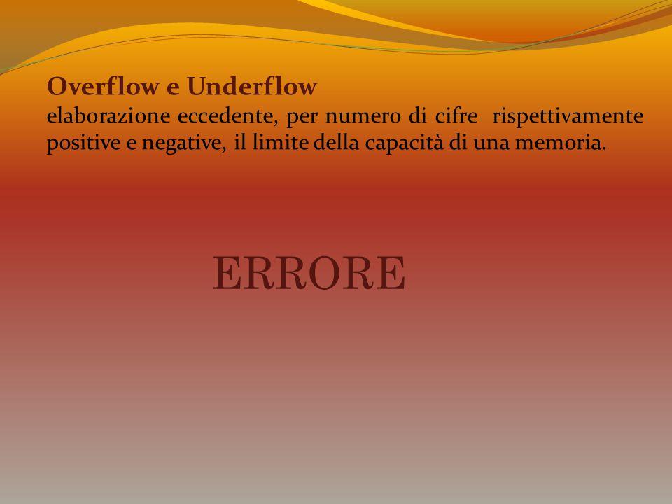 Overflow e Underflow elaborazione eccedente, per numero di cifre rispettivamente positive e negative, il limite della capacità di una memoria. ERRORE