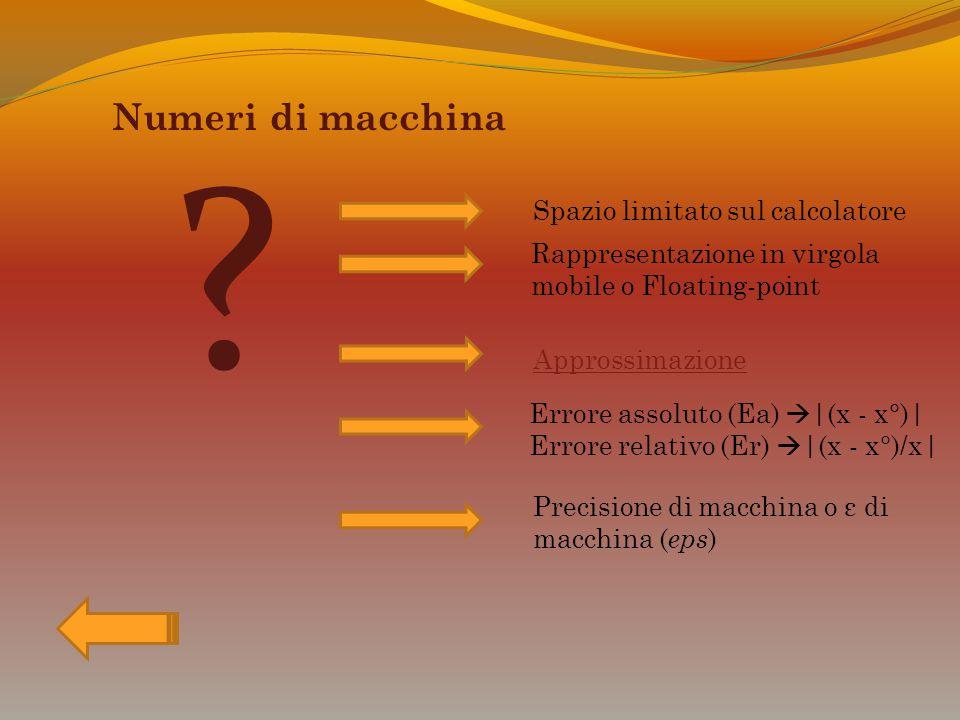 Numeri di macchina Rappresentazione in virgola mobile o Floating-point ? Spazio limitato sul calcolatore Approssimazione Errore assoluto (Ea)  |(x -