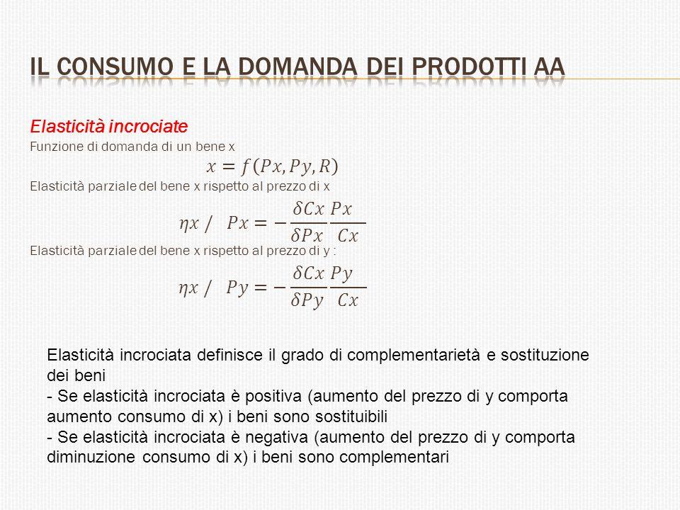 Elasticità incrociata definisce il grado di complementarietà e sostituzione dei beni - Se elasticità incrociata è positiva (aumento del prezzo di y co