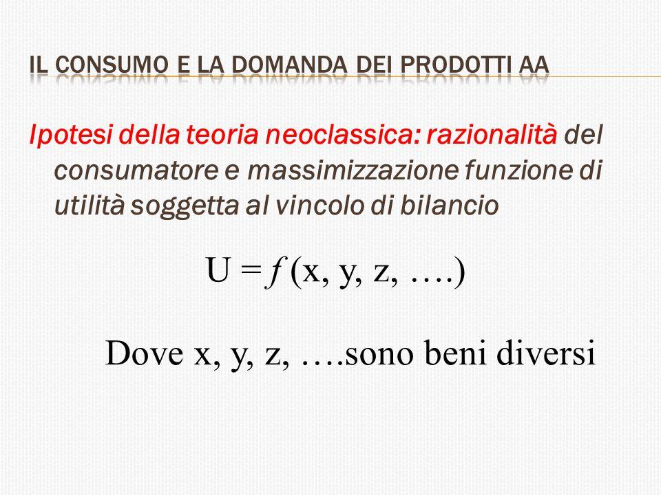 Ipotesi della teoria neoclassica: razionalità del consumatore e massimizzazione funzione di utilità soggetta al vincolo di bilancio U = f (x, y, z, ….
