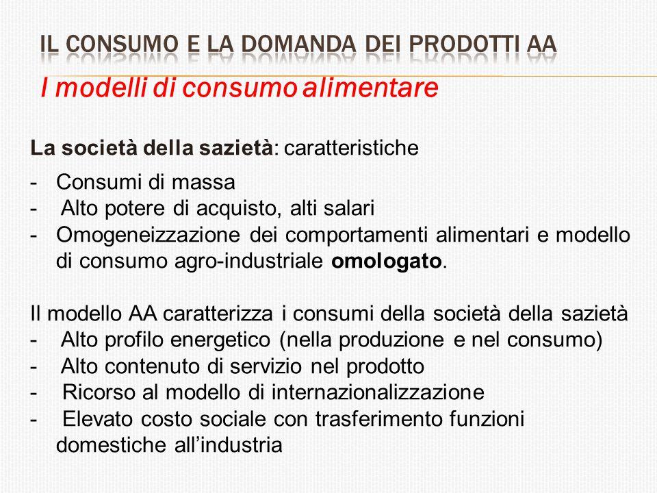 I modelli di consumo alimentare La società della sazietà: caratteristiche -Consumi di massa - Alto potere di acquisto, alti salari -Omogeneizzazione d