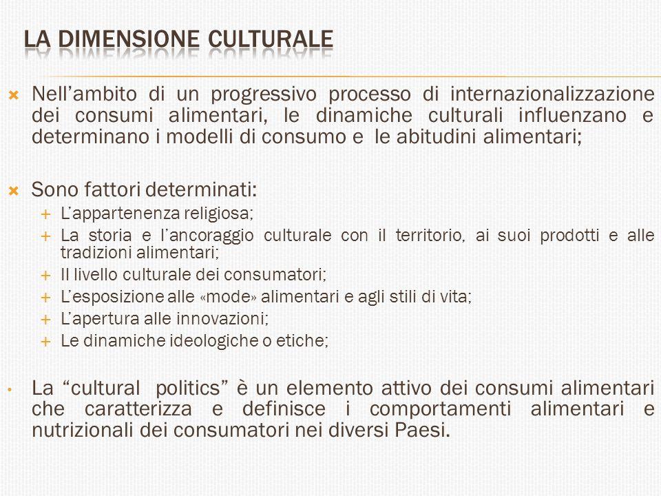  Nell'ambito di un progressivo processo di internazionalizzazione dei consumi alimentari, le dinamiche culturali influenzano e determinano i modelli