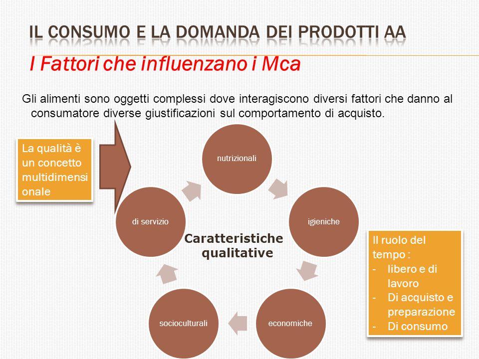 I Fattori che influenzano i Mca Gli alimenti sono oggetti complessi dove interagiscono diversi fattori che danno al consumatore diverse giustificazion